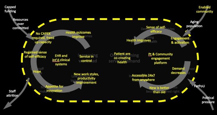 Healthcare goggles diagram 2